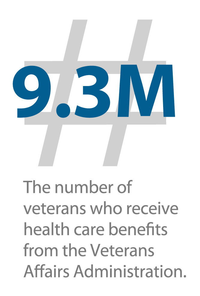 VA Midwest Health Care Network |Veterans Health Administration